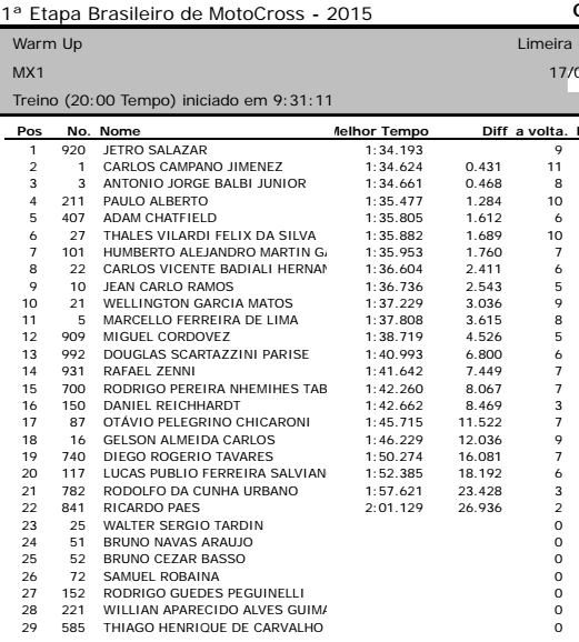 Limeira-warmup_mx1