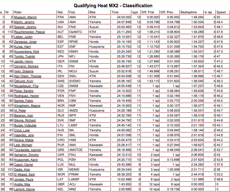 mx2_mxon_classificatoria
