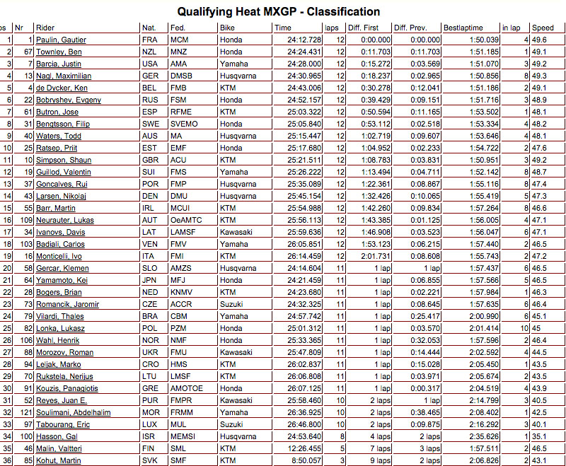 mxgp_mxon_classificatoria