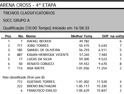 50a_cronometrado_campinas2016