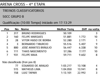 50b_cronometrado_campinas2016