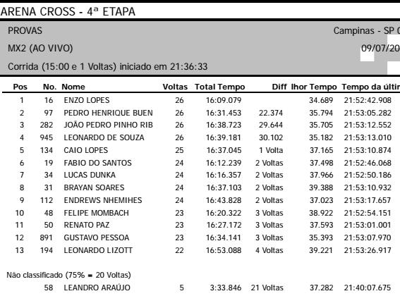 mx2_campinas_corrida