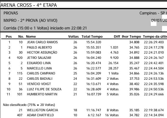 pro_corrida2_campinas