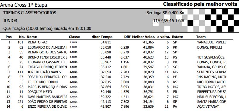 bertioga_class_junior