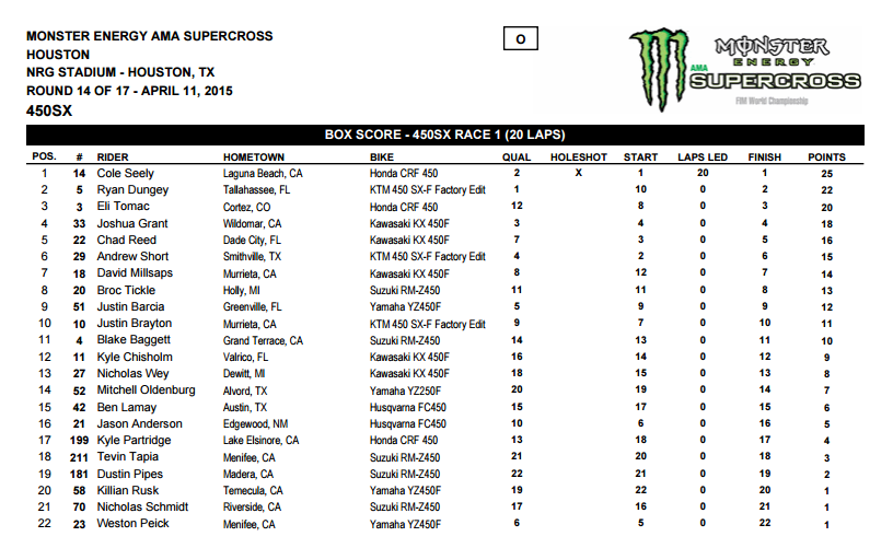 results_ama_14_450