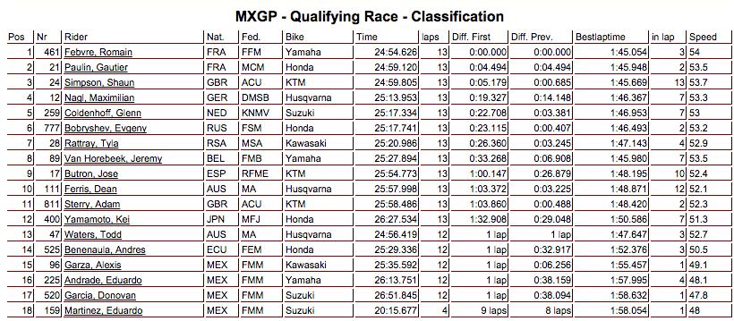 mxgp_mex_classificatoria2015